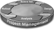 citrixprojectmanagement.png